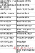 【青岛日报】看病前先看看 青岛发布正规中医医